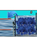 how-a-sump-filter-works